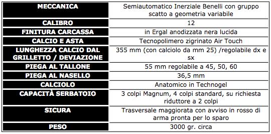 Fucile Benelli Comfort cal.12, canna CB magnum