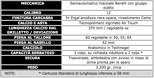 Benelli M2 Comfortech Mancino cal.12