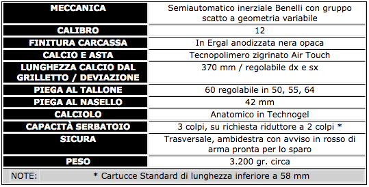 Benelli M2 Comfortech cal. 20